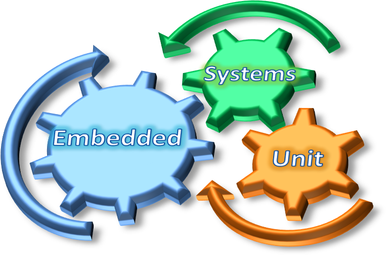History and Development of Embedded Software