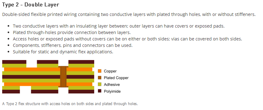 An Introduction to Flex PCB Material and Layer Stackup-Blog-Jaapson