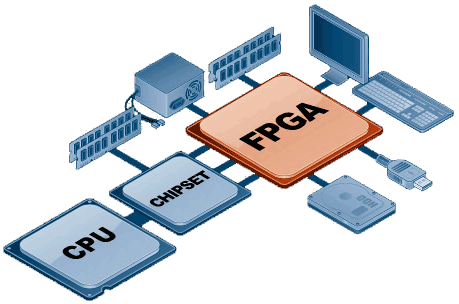 10 Ways to program your FPGA