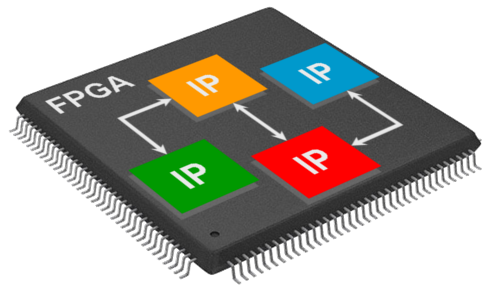 Best FPGA Development Practices