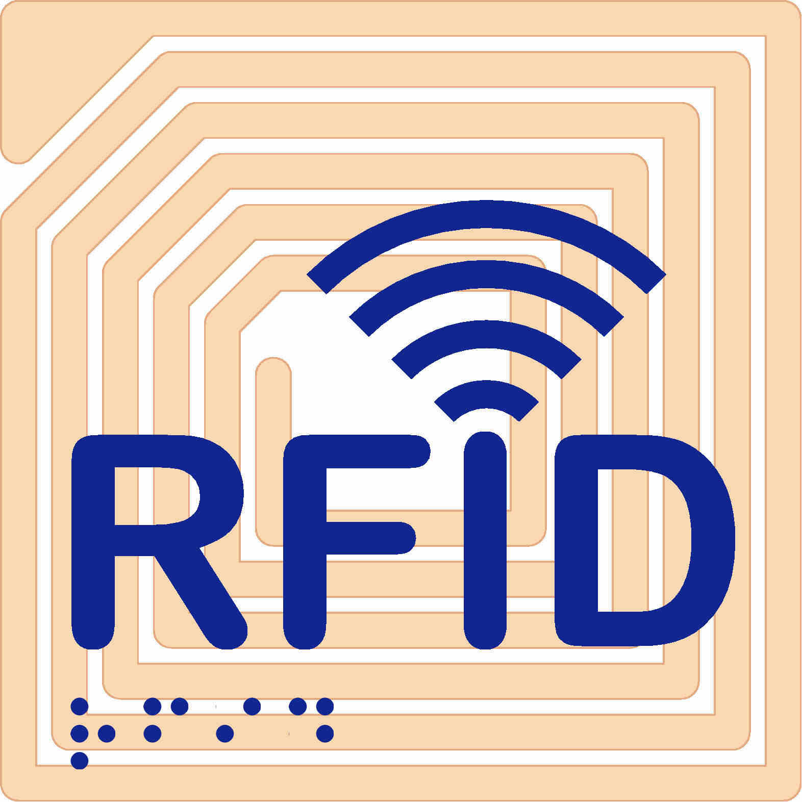 RFID – Yesterday, Today, and Tomorrow