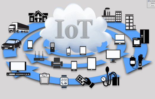 Sensors - The Lifeblood of the Internet of Things